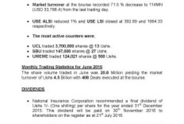 USE market update